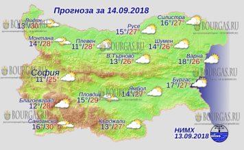 14 сентября 2018 года, погода в Болгарии