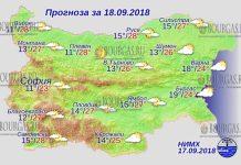 18 сентября 2018 года, погода в Болгарии