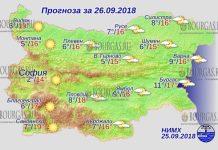 26 сентября 2018 года, погода в Болгарии