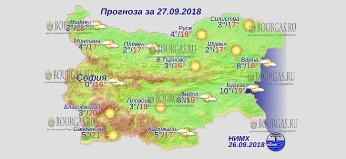 27 сентября 2018 года, погода в Болгарии