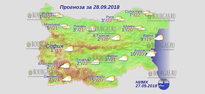 28 сентября 2018 года, погода в Болгарии