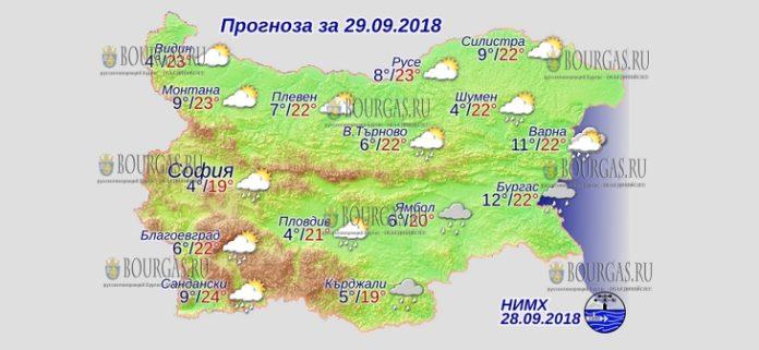 29 сентября 2018 года, погода в Болгарии