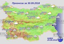 30 сентября 2018 года, погода в Болгарии