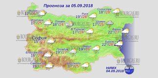 5 сентября 2018 года, погода в Болгарии