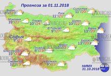 1 ноября 2018 года, погода в Болгарии