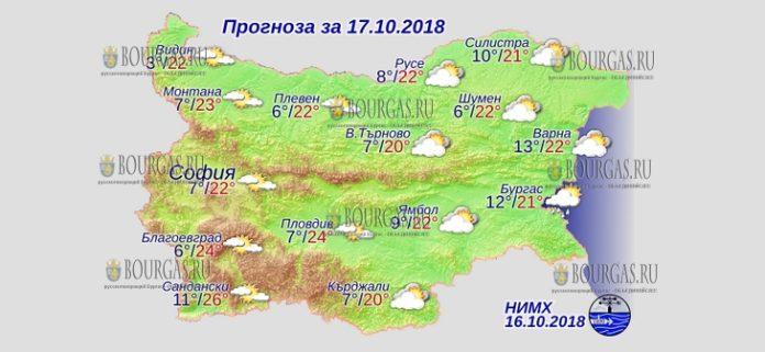 17 октября 2018 года, погода в Болгарии