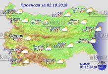 2 октября 2018 года, погода в Болгарии
