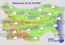 22 октября 2018 года, погода в Болгарии