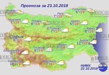 23 октября 2018 года, погода в Болгарии