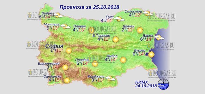 25 октября 2018 года, погода в Болгарии