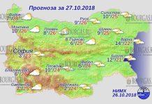27 октября 2018 года, погода в Болгарии