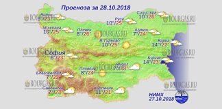 28 октября 2018 года, погода в Болгарии