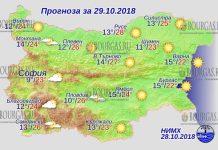 29 октября 2018 года, погода в Болгарии