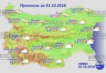 3 октября 2018 года, погода в Болгарии