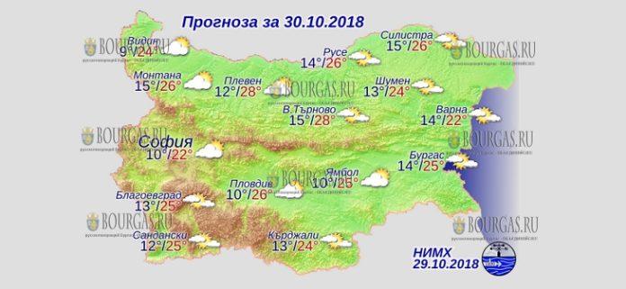 30 октября 2018 года, погода в Болгарии