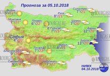 5 октября 2018 года, погода в Болгарии