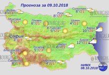 9 октября 2018 года, погода в Болгарии