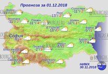 1 декабря 2018 года, погода в Болгарии
