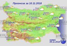 10 ноября 2018 года, погода в Болгарии