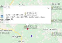 10 ноября 2018 года в Болгарии произошло землетрясение 2,3 балла по шкале Рихтера