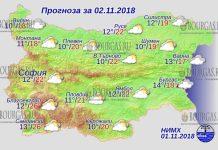 2 ноября 2018 года, погода в Болгарии