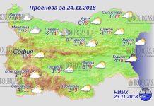 24 ноября 2018 года, погода в Болгарии