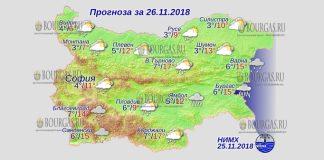 26 ноября 2018 года, погода в Болгарии