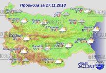 27 ноября 2018 года, погода в Болгарии