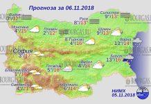 6 ноября 2018 года, погода в Болгарии