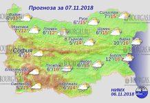 7 ноября 2018 года, погода в Болгарии