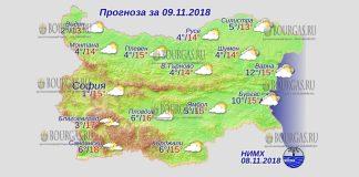 9 ноября 2018 года, погода в Болгарии