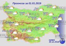 1 января 2019 года, погода в Болгарии