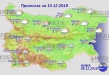 10 декабря 2018 года, погода в Болгарии
