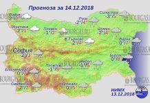 14 декабря 2018 года, погода в Болгарии
