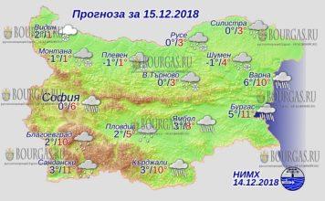 15 декабря 2018 года, погода в Болгарии
