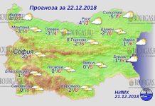 22 декабря 2018 года, погода в Болгарии