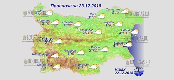 23 декабря 2018 года, погода в Болгарии