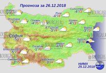 26 декабря 2018 года, погода в Болгарии