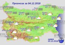 4 декабря 2018 года, погода в Болгарии
