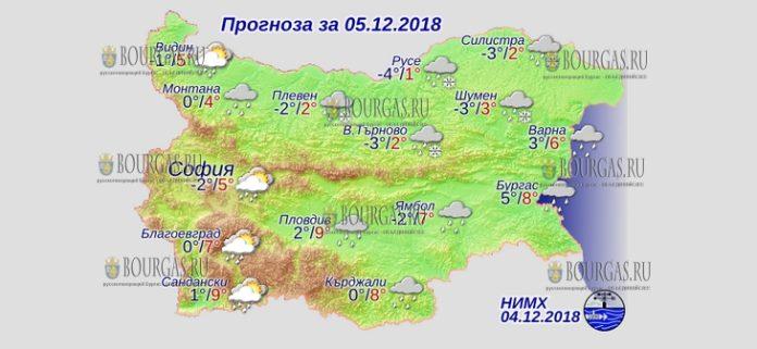 5 декабря 2018 года, погода в Болгарии