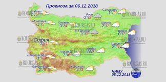 6 декабря 2018 года, погода в Болгарии