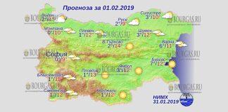 1 февраля 2019 года, погода в Болгарии