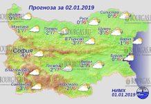 2 января 2019 года, погода в Болгарии