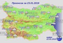 23 января 2019 года, погода в Болгарии