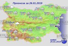 26 января 2019 года, погода в Болгарии