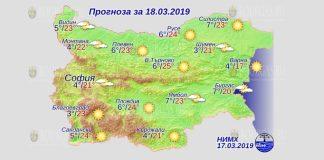 18 марта 2019 года, погода в Болгарии
