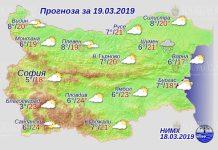 19 марта 2019 года, погода в Болгарии