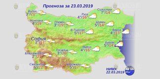 23 марта 2019 года, погода в Болгарии