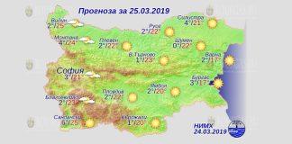 25 марта 2019 года, погода в Болгарии