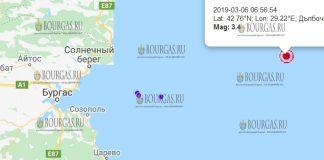 6 марта 2019 года, землетрясение в Болгарии